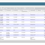 Oprogramowanie CMMS - Lista sprzętu